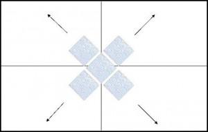 Принцип укладки по диагонали, начиная от центра помещения