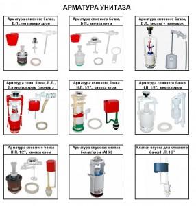 Классификация арматур, которые устанавливаются в унитаз
