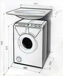 Пропорции размеров для установки стиральной машины под раковиной