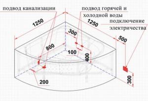 Схема примерных размеров, опираясь на которые можно подключать джакузи