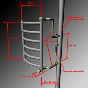Схема типичных размеров водяных полотенцесушителей, с выдержанными стандартами установки