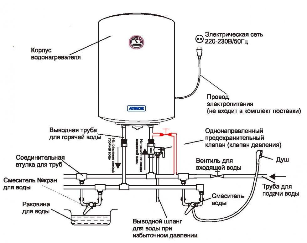 Схема подключения водонагревателей на газу