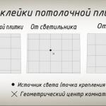Варианты оклейки плитки для потолка: от светильника, от центра комнаты, от центра и от угла