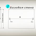Схема для комбинированной оклейки