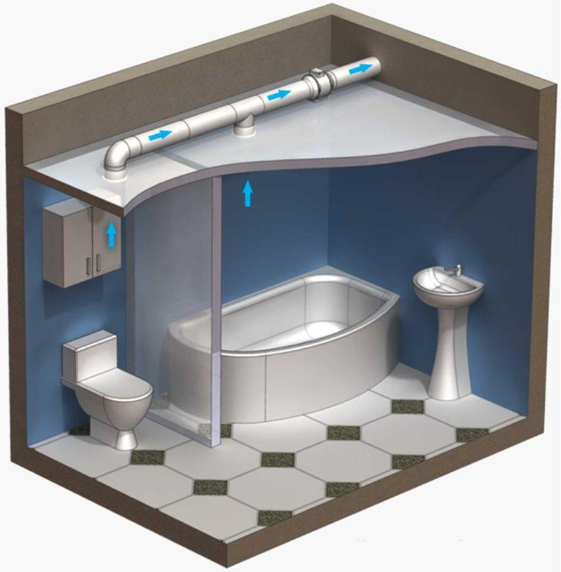 Вентиляция в ванной своими руками схема