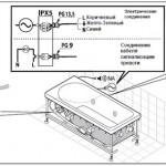 Установка джакузи шаг 3 - подключаем электричество (данный шаг зависит от модели джакузи)