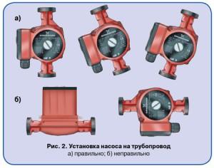 Правило установки насоса для полотенцесушителя