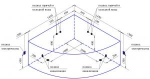 Схема размеров для установки стандартных угловых ванн