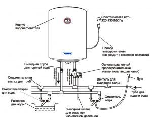 Подробная схема установки