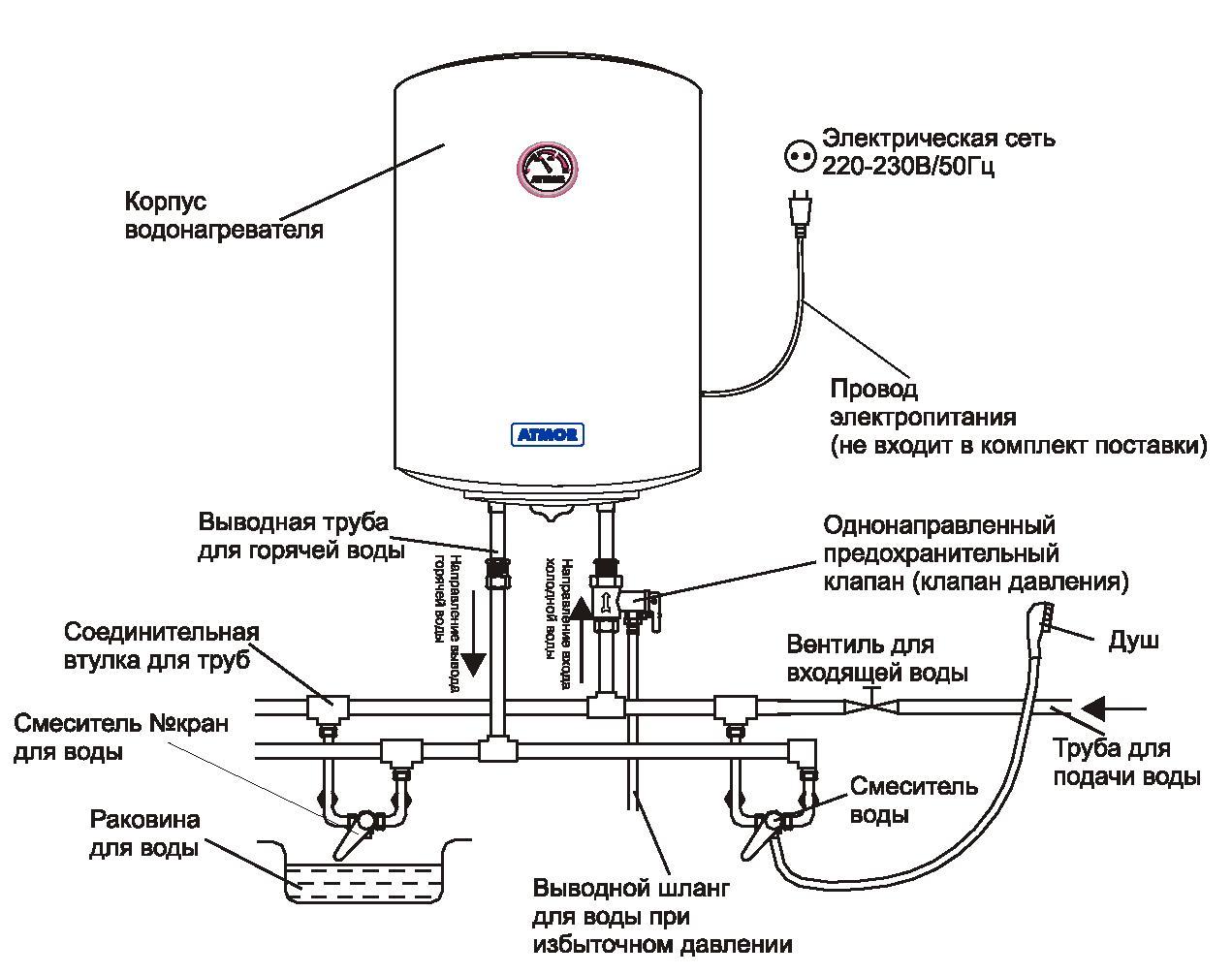 схема индукционного нагревателя воды