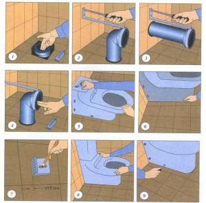 Схема, как подключить унитаз к канализации и закрепить его к полу
