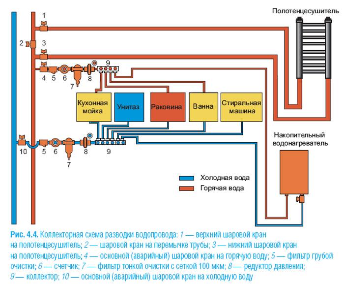 Схема метро с автовокзалами