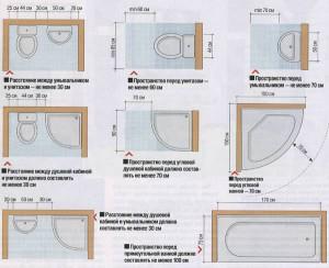 Фотография минимальных размеров ванной комнаты
