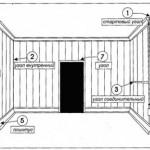 Монтаж панелей шаг 5: схема использования расходников для монтажа