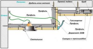 Схема подвесных потолков в разрезе