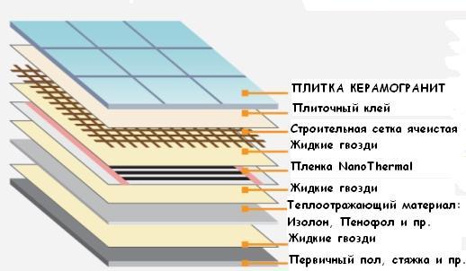 Устанавливать один электронный термостат термостат