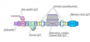 Схема правильного подключения счетчиков к трубам водоснабжения