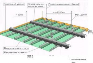 Схема размеров для правильного монтажа подвесных потолков