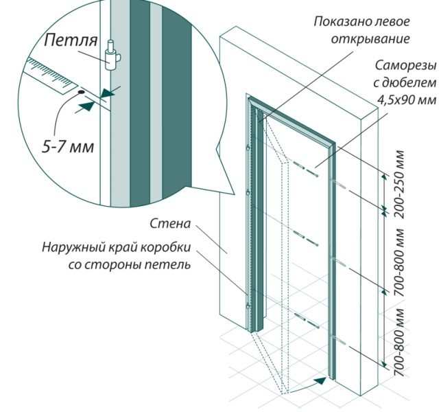 правильная установка двойной входной двери