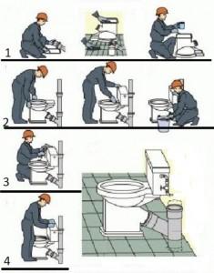 Инструкция по установке унитаза с косым выпуском