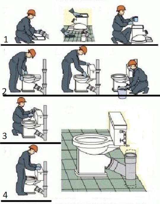 Унитаз установка инструкция