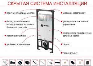Устройство системы инсталляции, на которую крепятся подвесные унитазы