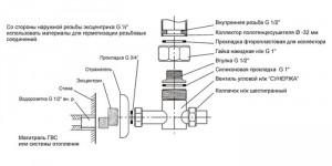 Фото правильной схемы подключения полотенцесушителя к водоснабжению