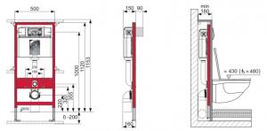 Стандартные установочные размеры инсталляции и унитаза