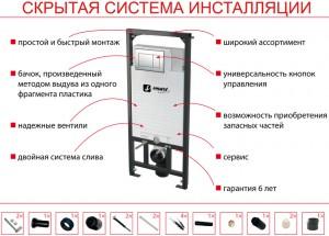 Фото схемы системы инсталляции