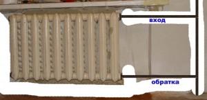 Схема подачи воды в батареи