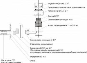 Схема правильного устройства подвода полотенцесушителя к теплоносителю