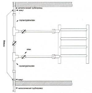 Фото правильной схемы подключения водяного змеевика