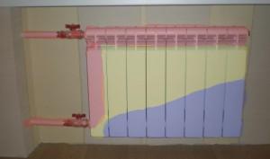 Тепловая карта радиатора, который, вероятнее всего, завоздушен