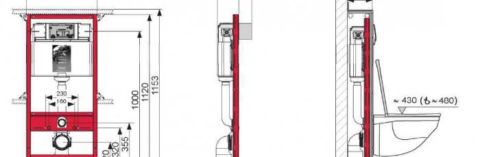 Схема установка подвесного унитаза