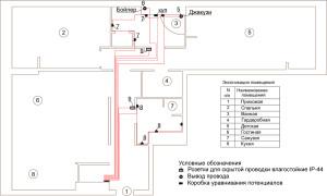 Схема правильного подключения электроприборов и розеток в квартире