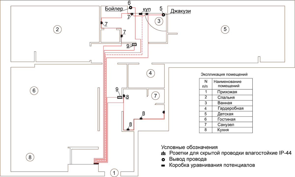 схема размещения розеток и выключателей в квартире