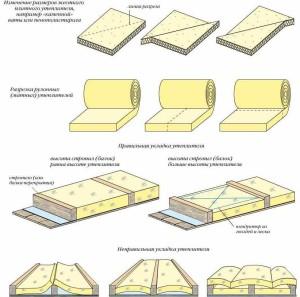 Фото схемы укладки теплоизоляционных материалов