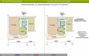 Расширение коридора за счет санузла