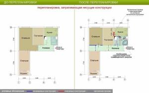 Фото схемы перепланировки для расширения коридора