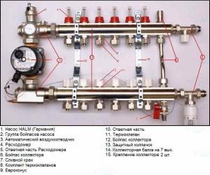 Фото схемы участка труб с использованием байпаса в системе