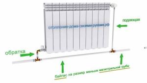 Схема использования байпаса в системе отопления
